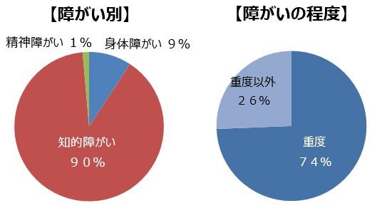 2019雇用率グラフ (2).jpg