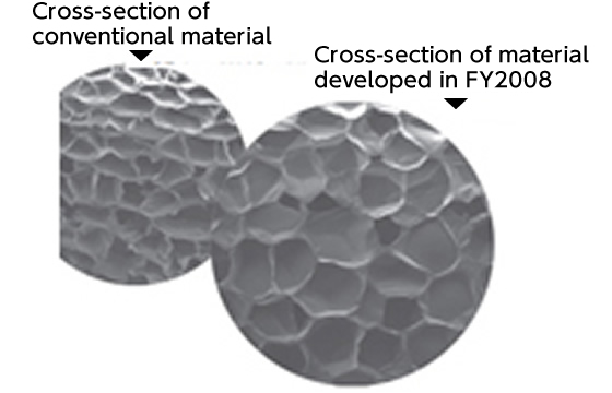 Cross-section of material  developed in FY2008